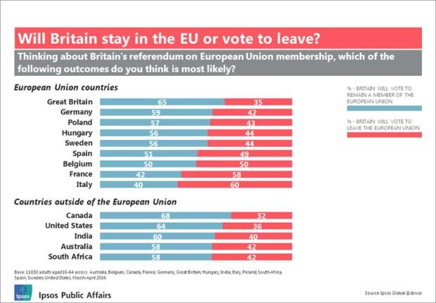 ipsos on brexit.jpg