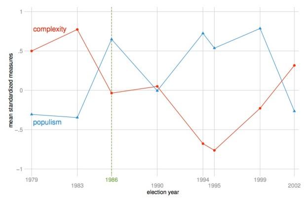 bischof_graph