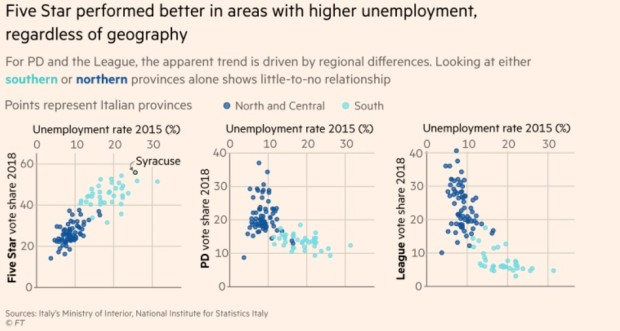 graph_economist